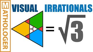 Download Visualising irrationality with triangular squares Video
