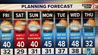 Download Thursday Night Forecast Video