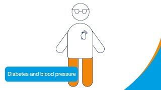 Download Diabetes and blood pressure   Diabetes UK Video
