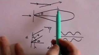 Download Heisenberg's Uncertainty Principle - Part 1 of 2 Video