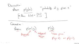 Download Andrew Ng Naive Bayes Generative Learning Algorithms Video