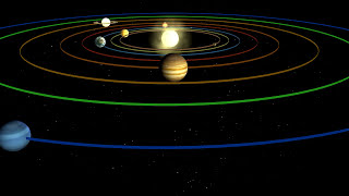 Download Solar System Video Video