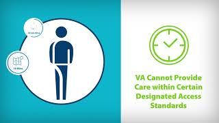 Download Veteran Community Care: Eligibility Video