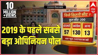 Download Major Highlights Of ABP Opinion Poll   ABP News Video