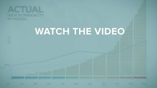Download Wealth Inequality in Canada Video