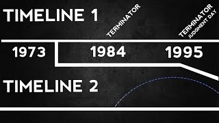 Download Terminator Timeline EXPLAINED (Terminator Genisys Erased History?) Video