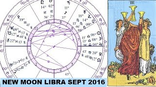 Download NEW MOON in Libra September 2016 esoteric astrology free reading Video