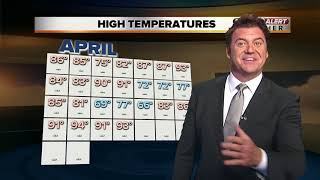 Download 13 First Alert Weather for April 26 Video