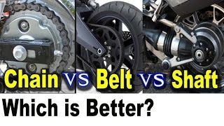 Download Motorcycle Chain vs Belt vs Shaft Drive Pros Cons - Which is Better? Video
