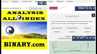 Download Analysis ALL Index Binary Video