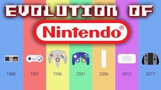 Download Evolution of Nintendo Consoles Video