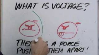 Download What are VOLTs, OHMs & AMPs? Video