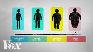 Download What BMI doesn't tell you about your health Video