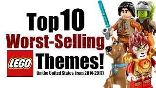 Download Top 10 Worst-Selling LEGO Themes! Video