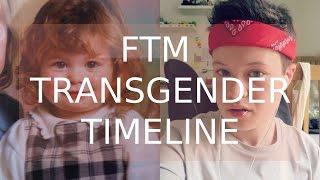 Download FTM Transgender Timeline Video
