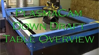 Download PlasmaCam Down Draft Table Overview Video