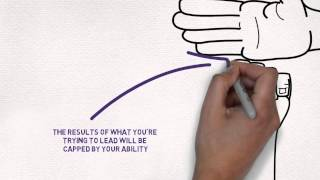 Download What Is Leadership? Video