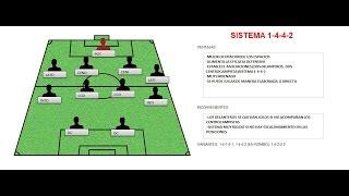 Download SISTEMA DE FÚTBOL 1-4-4-2 ✅ EXPLICACIÓN Y VARIANTES con sus ventajas e inconvenientes Video