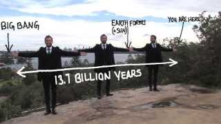 Download Where Did The Earth Come From? Video
