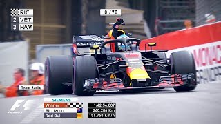Download If Modern F1 Races Had Classic Graphics Video