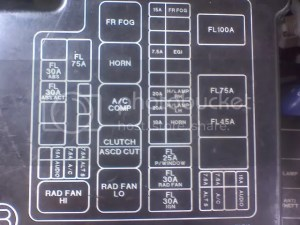 need a picture of a 1996 s14 engine fuse box cover
