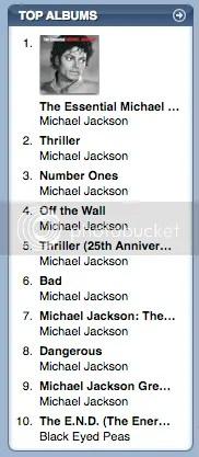 MJ iTunes