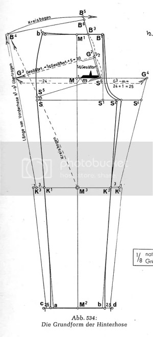 The Rundschau System for Trousers  The Trouser and Waistcoat Forum  The Cutter and Tailor