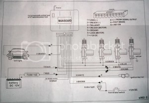 Need help with 300SDL keyless entry install  Mercedes