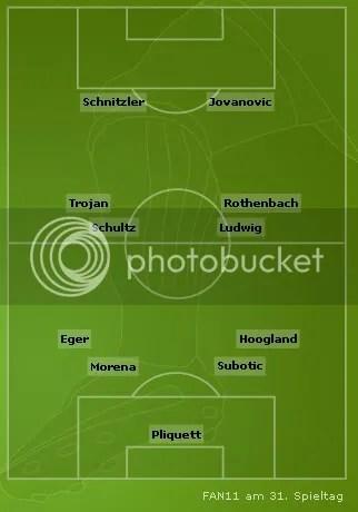 Schnitzler, Jovanovic, Trojan, Schultz, Rothenbach, Ludwig, Eger, Morena, Subotic, Hoogland, Pliquett