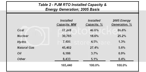 Cost Comparison 4  Chart of PMJ Capacities