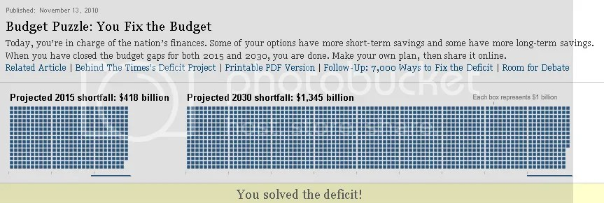 Fix the Deficit Yourself With This Handy Dandy Deficit Fixer Upper