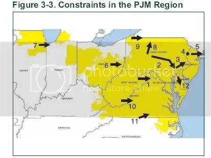 Congestion Within the PJM Grid