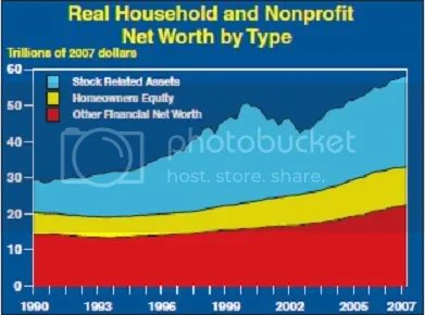 How Higher Tax Rates Benefit Household Net Worth