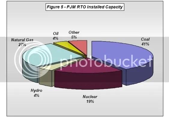 graph PMJ capacities