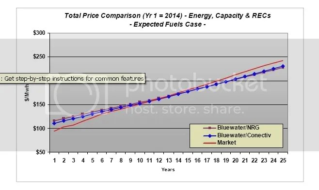 Price Comparison 1