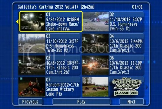 Galletta's Greenhouse Karting 2012 Vol #17