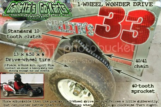 GALLETTA'S GO-KART STYLE 1-WHEEL WONDER DRIVE SETUP