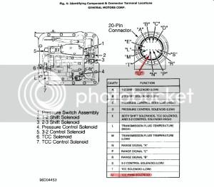 4l60e External Wiring Harness Pin Diagram 4 4l60e Free