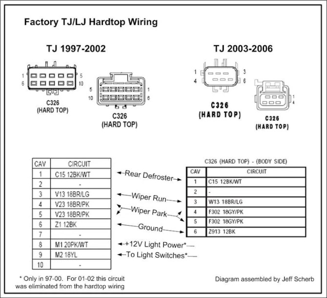 jeep hard top wiring diagram  description wiring diagrams