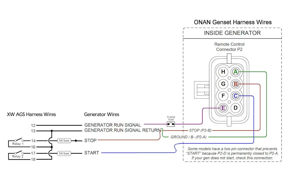 Exciting Onan 16 Hp Wiring Diagram Pictures - Best Image Wire - binvm.us