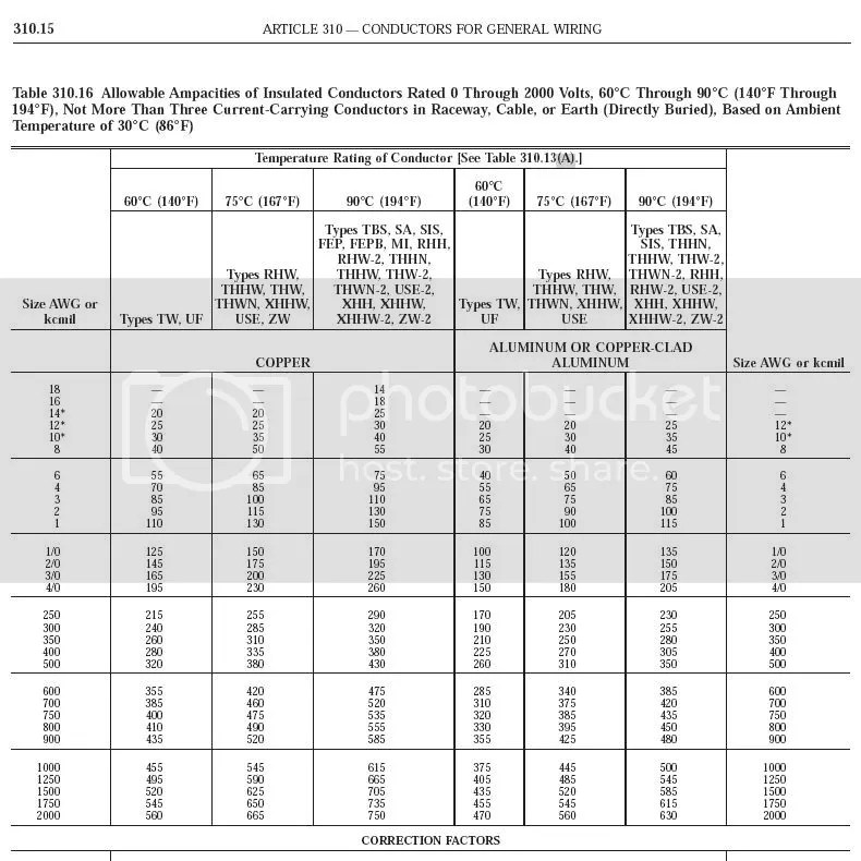Amp Rating For Wire Size Chart Choice Image - Wiring Table And ...