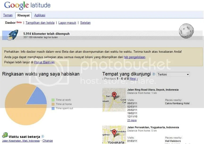Google Latitude Dashboard