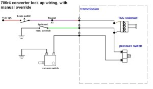 700r4 wiring for lock up need help  S10 Forum
