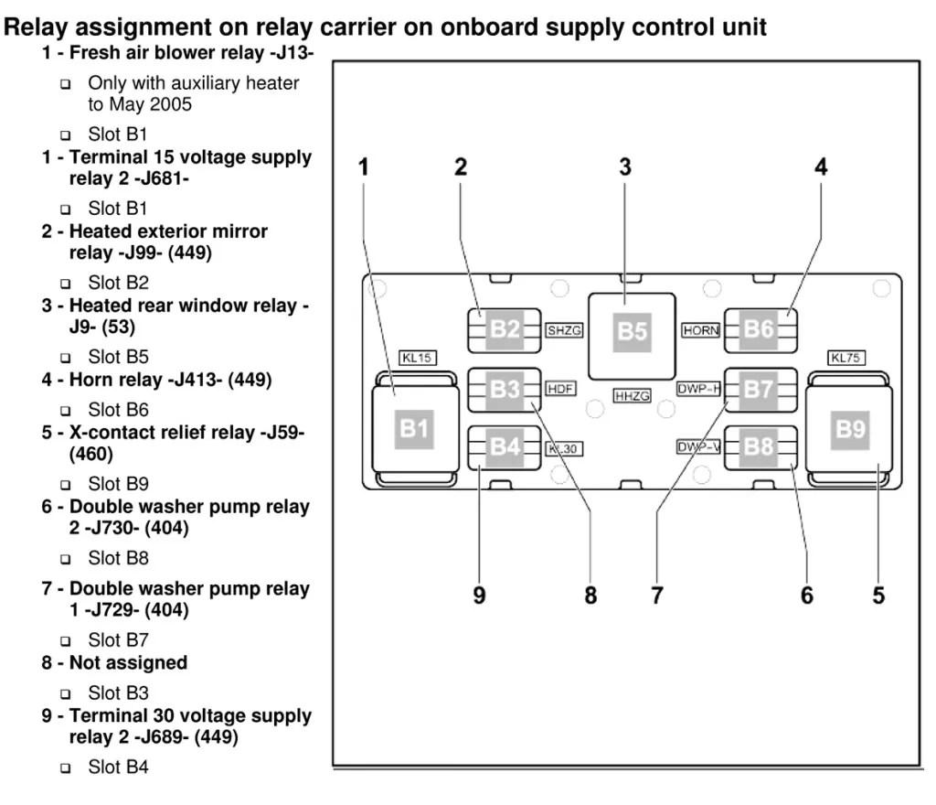 1Kunderdashrelays?resize\=665%2C571 2006 vw jetta door wiring harness diagram 2006 jetta driver door  at crackthecode.co