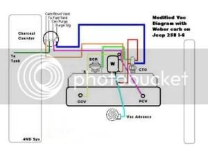 Weber 3236 Vacuum Hose routing pictures  JeepForum