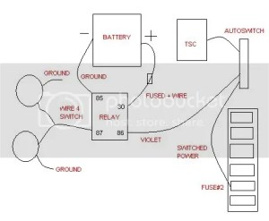 Fuses  BMW R1200R R1150RT F800 K1200R R1100RT R1250R