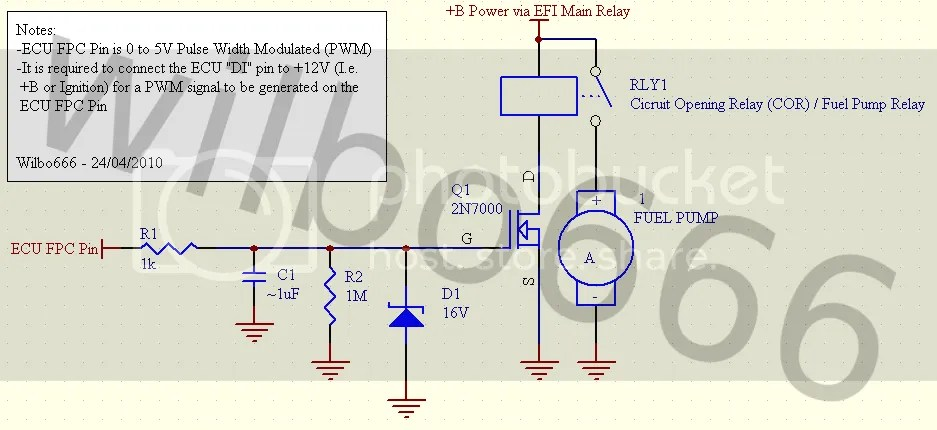 Triggering Cor From Fpc Output Of Newer Ecus