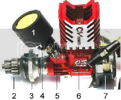 the nitro rc gas car 2-stroke engine | the fastest rc cars ... rc gas engine diagram 2011 vw jetta gas engine diagram