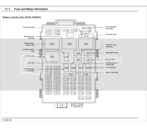 Fuse Diagram for 2003 F150 46L  Ford F150 Forum