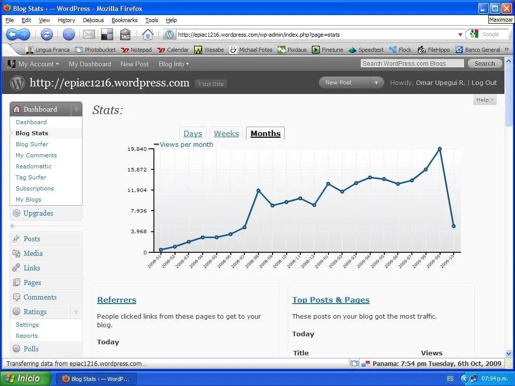 Lingua Francas Statistics Lingua Franca